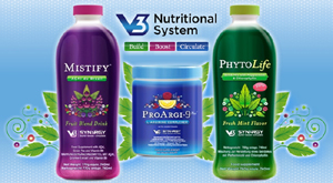 Synergy health products