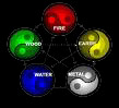 Five Emements -  Earth, Fire, Metal, Water and Wood